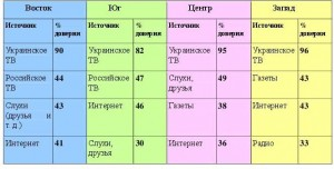 SMI UKR